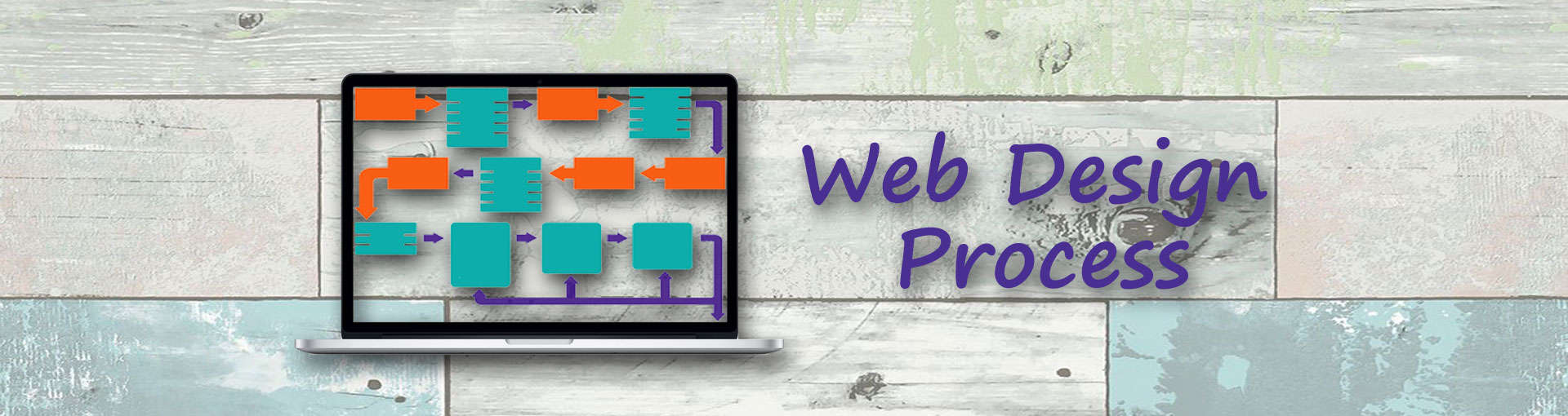 Web Design Process MBS Communications, LLC